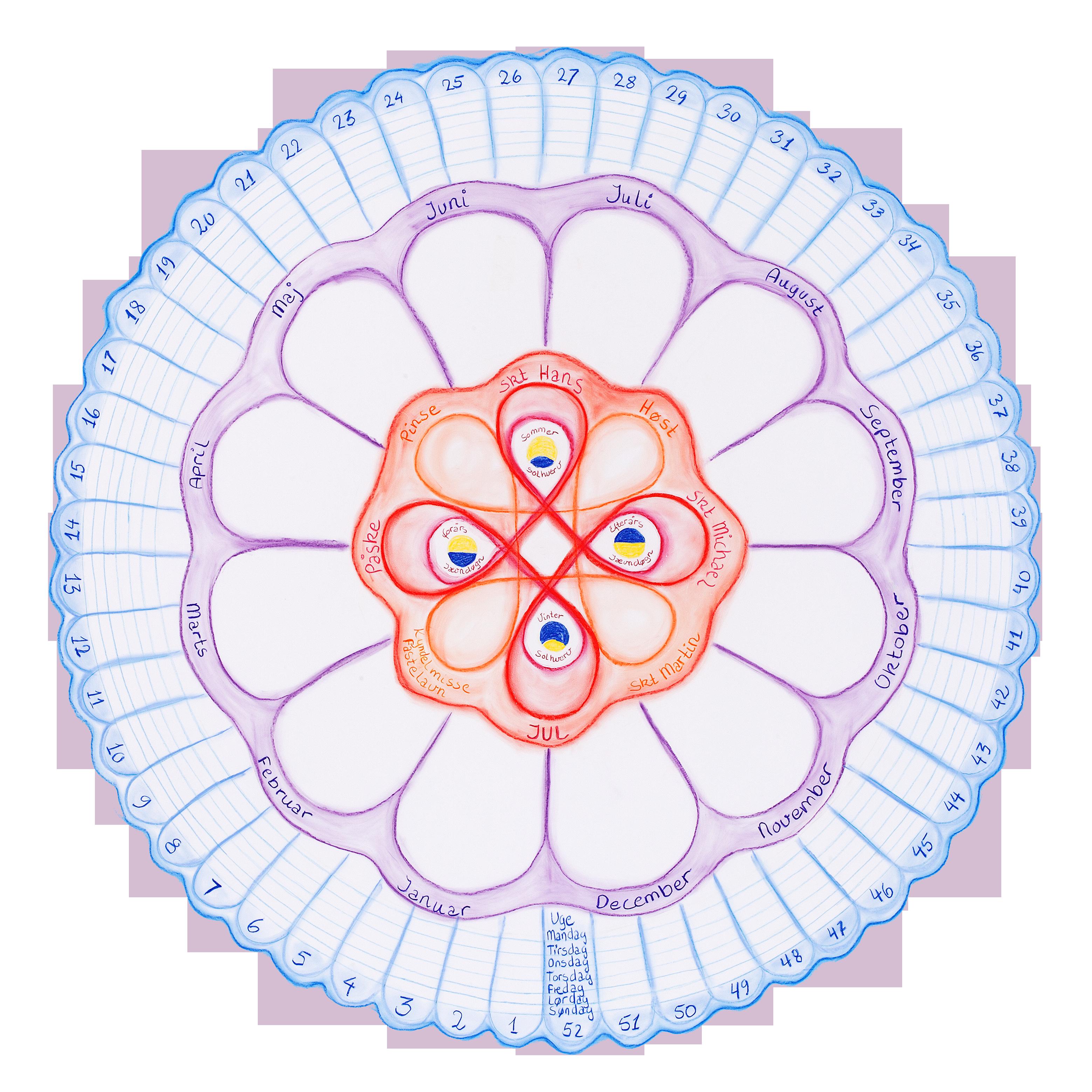 Mandala Med Uger